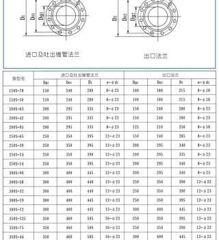 S、SH型单级双吸泵(安装尺寸)