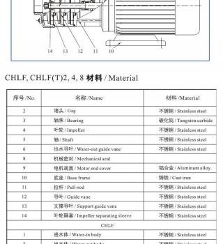 CHLF,CHLF(T)轻型段式多级离心泵(结构图)
