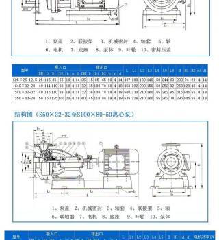 S型玻璃钢泵(安装尺寸)