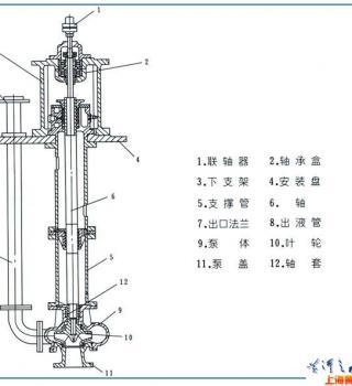 FY系列液下泵(安装尺寸)