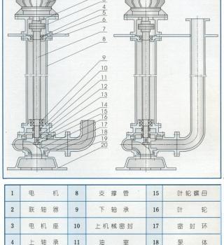YW型液下式无堵塞排污泵(结构图)