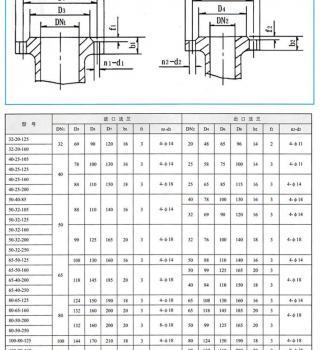 CQB-G系列高温磁力驱动离心泵(法兰尺寸)