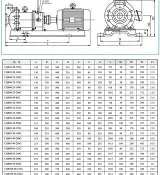 CQB-G系列高温磁力驱动离心泵(安装尺寸)