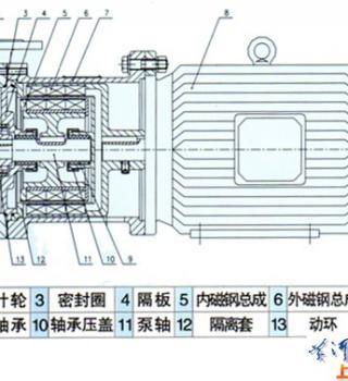 CQ型磁力驱动泵(结构图)