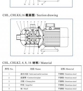 CHL,CHLK轻型不锈钢多级离心泵(结构图)
