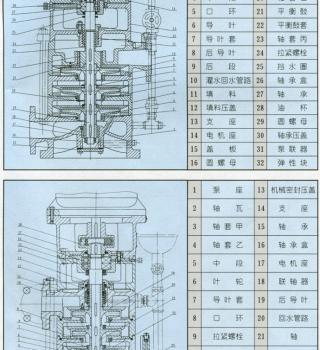 LG型高层建筑多级给水泵(结构图)