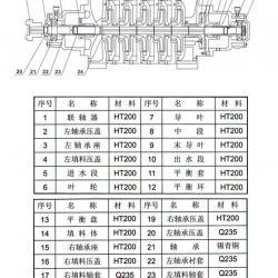 TSWA型卧式多级离心泵(结构图)