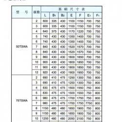 TSWA型卧式多级离心泵(安装尺寸)