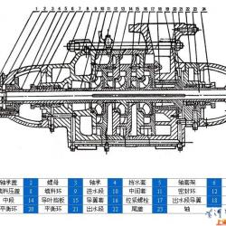 D、DG型泵系卧式多级离心泵(结构图)