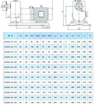 ZCQ型自吸式磁力泵(安装尺寸)